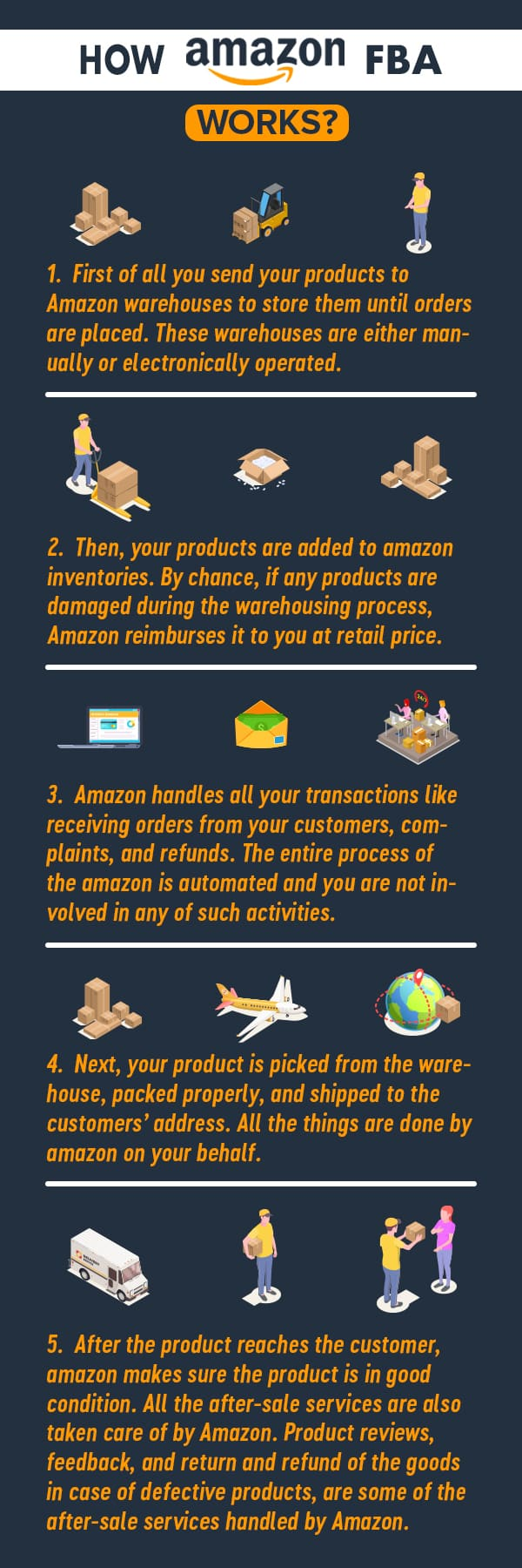 FBA Cheat Sheet To Understand Selling On Amazon FBA Better- Part 1